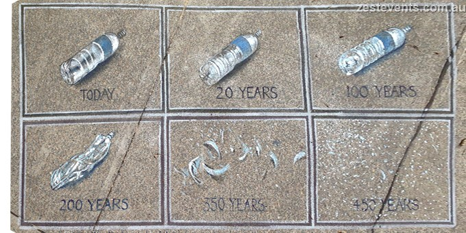 how long does is take a plastic bottle to break down?