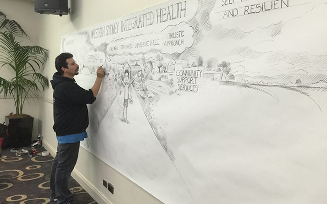NSW Health uses Visual Minutes for complex Strategy meetings
